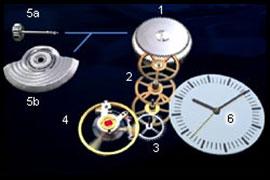 Fh Mechanical Watch And Quartz Watch